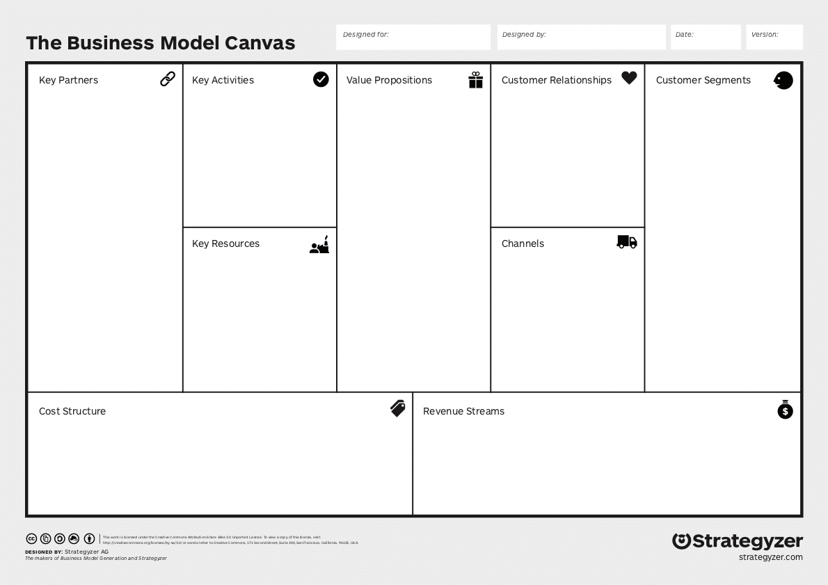 Business Model Canvas Vorlage