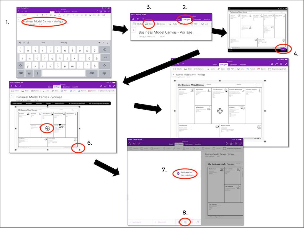 Business Model Canvas mit Microsoft OneNote